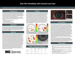 Tear Film Variability with Contact Lens Use