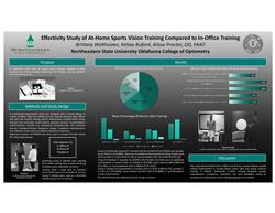 Effectivity Study of At-Home Sports Vision Training Compared To In-Office Training