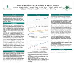 Comparison of Student Loan Debt to Median Income