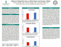 Effects of Digital Devices on Blink Rates and Quality of Blink