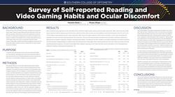 Survey of self-reported reading and video gaming habits and ocular discomfort