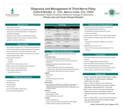 Diagnosis and Management of Third-Nerve Palsy